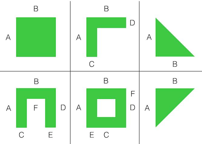 Form Modul-Grundplatte