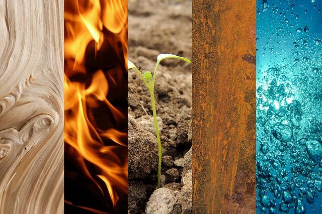 Die Fünf Elemente Holz, Feuer, Erde, Metall, Wasser
