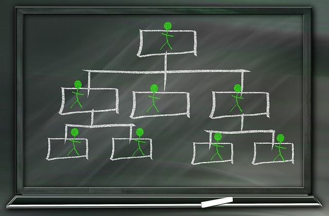 SAP Personalwirtschaft Schulung